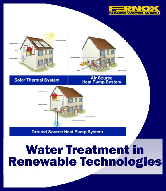 Fernox Water Treatment in Renewable Technologies Training Module